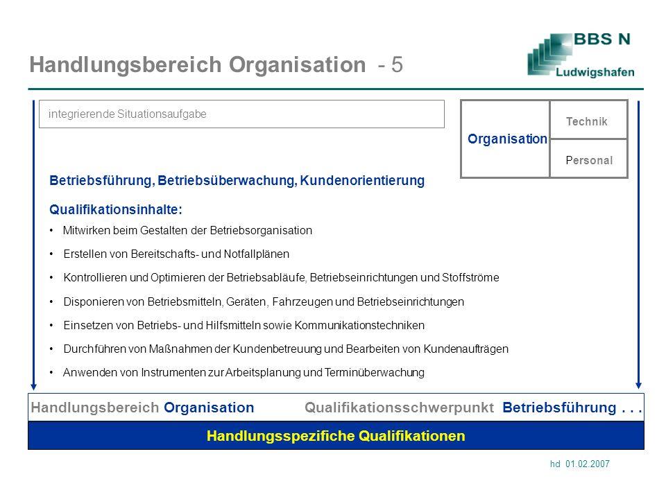 hd 01.02.2007 Handlungsbereich Organisation - 5 integrierende Situationsaufgabe Handlungsspezifiche Qualifikationen Handlungsbereich Organisation Qual