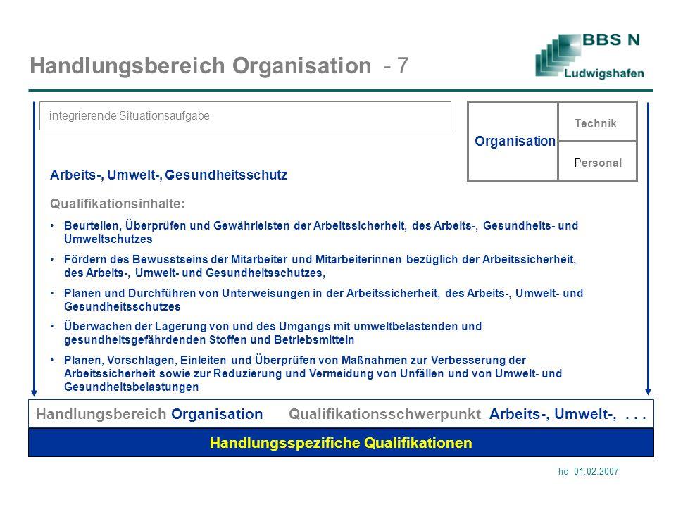 hd 01.02.2007 Handlungsbereich Organisation - 7 integrierende Situationsaufgabe Handlungsspezifiche Qualifikationen Handlungsbereich Organisation Qualifikationsschwerpunkt Arbeits-, Umwelt-,...