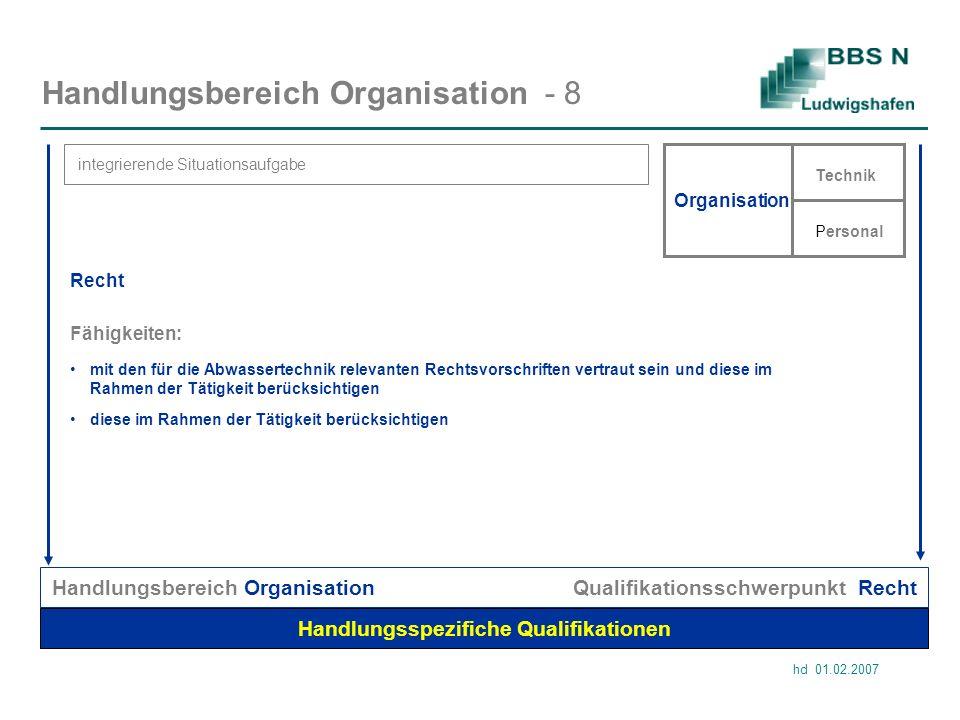 hd 01.02.2007 Handlungsbereich Organisation - 8 Technik Organisation Personal integrierende Situationsaufgabe Handlungsspezifiche Qualifikationen Hand