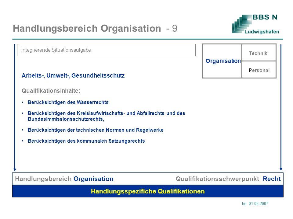 hd 01.02.2007 Handlungsbereich Organisation - 9 integrierende Situationsaufgabe Handlungsspezifiche Qualifikationen Handlungsbereich Organisation Qual