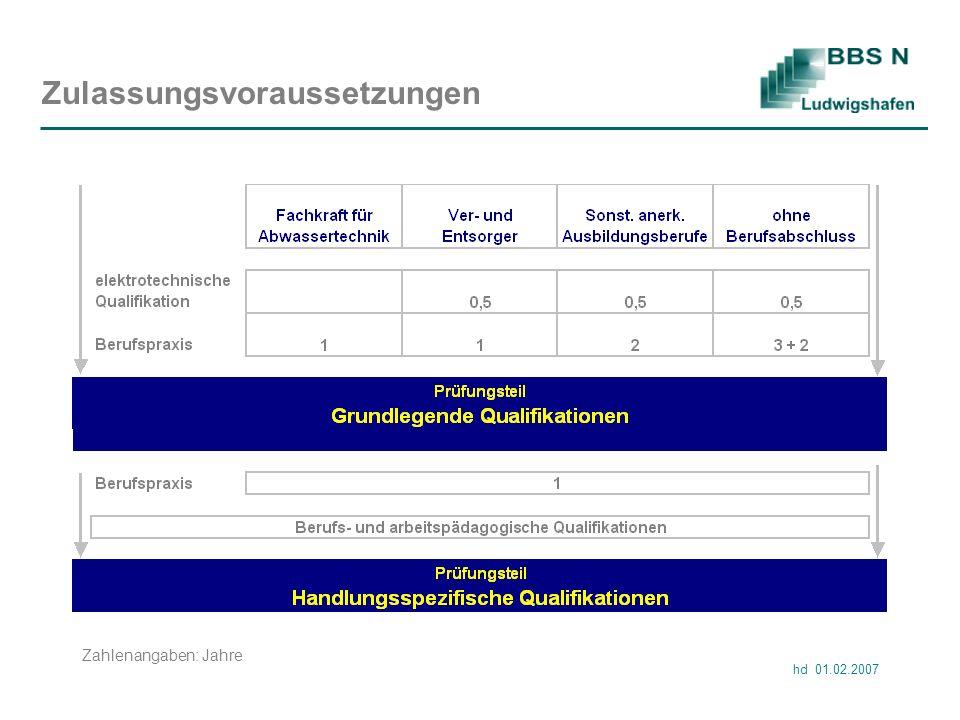 hd 01.02.2007 Zulassungsvoraussetzungen Zahlenangaben: Jahre