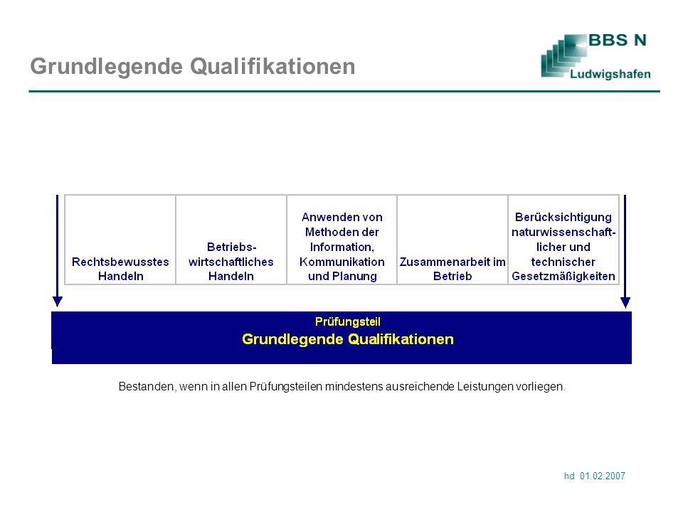 hd 01.02.2007 Grundlegende Qualifikationen Bestanden, wenn in allen Prüfungsteilen mindestens ausreichende Leistungen vorliegen.