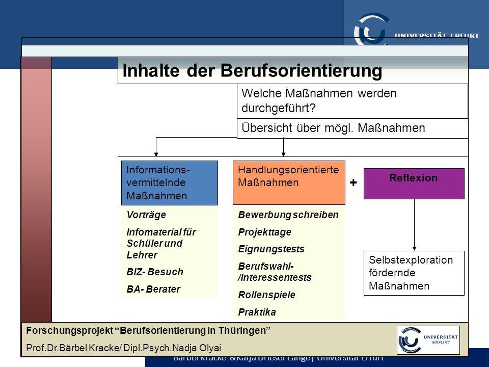 Bärbel Kracke &Katja Driesel-Lange  Universität Erfurt UNIVERSITÄT ERFURT Inhalte der Berufsorientierung Welche Maßnahmen werden durchgeführt? Übersic
