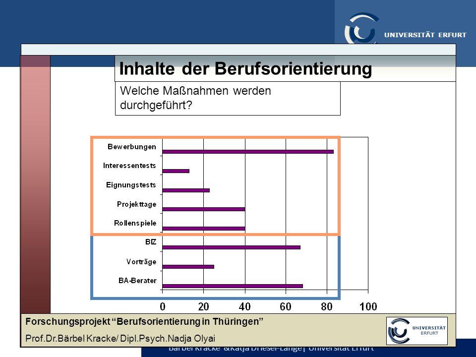 Bärbel Kracke &Katja Driesel-Lange  Universität Erfurt UNIVERSITÄT ERFURT Inhalte der Berufsorientierung Welche Maßnahmen werden durchgeführt? Forschu