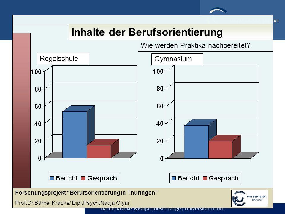 Bärbel Kracke &Katja Driesel-Lange  Universität Erfurt UNIVERSITÄT ERFURT Inhalte der Berufsorientierung Wie werden Praktika nachbereitet? Forschungsp