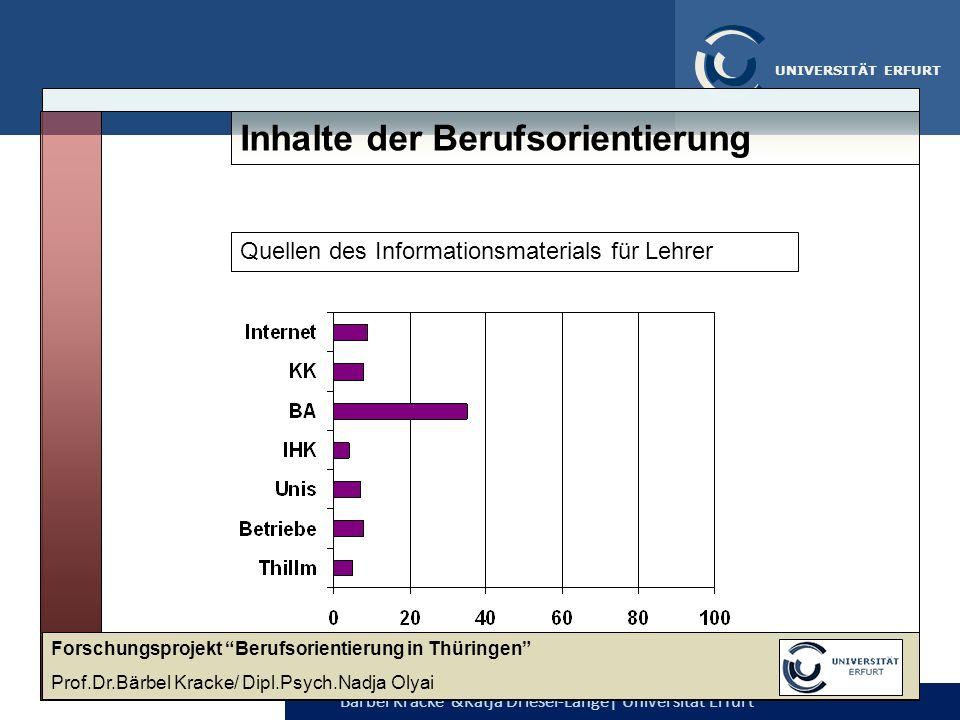 Bärbel Kracke &Katja Driesel-Lange  Universität Erfurt UNIVERSITÄT ERFURT Inhalte der Berufsorientierung Quellen des Informationsmaterials für Lehrer