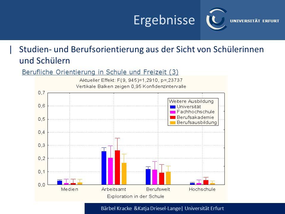 Bärbel Kracke &Katja Driesel-Lange  Universität Erfurt UNIVERSITÄT ERFURT Ergebnisse  Studien- und Berufsorientierung aus der Sicht von Schülerinnen u