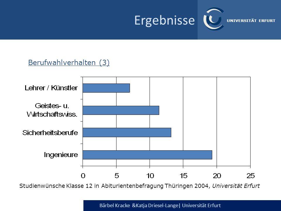 Bärbel Kracke &Katja Driesel-Lange  Universität Erfurt UNIVERSITÄT ERFURT Studienwünsche Klasse 12 in Abiturientenbefragung Thüringen 2004, Universitä