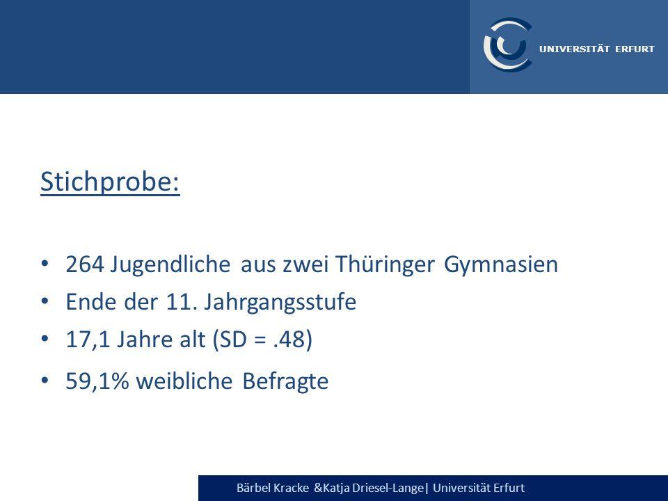 Bärbel Kracke &Katja Driesel-Lange  Universität Erfurt UNIVERSITÄT ERFURT Stichprobe: 264 Jugendliche aus zwei Thüringer Gymnasien Ende der 11. Jahrga