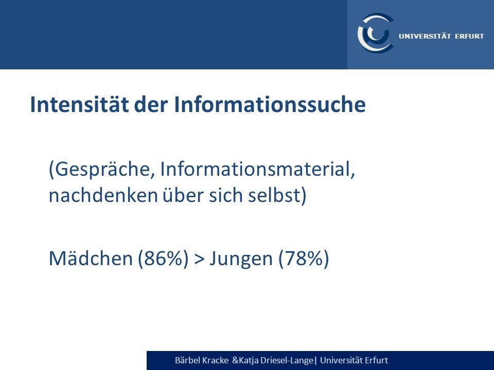 Bärbel Kracke &Katja Driesel-Lange  Universität Erfurt UNIVERSITÄT ERFURT Intensität der Informationssuche (Gespräche, Informationsmaterial, nachdenke