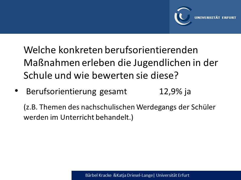 Bärbel Kracke &Katja Driesel-Lange  Universität Erfurt UNIVERSITÄT ERFURT Welche konkreten berufsorientierenden Maßnahmen erleben die Jugendlichen in
