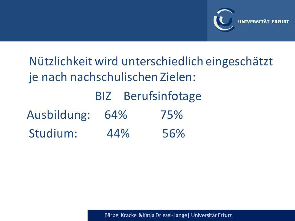 Bärbel Kracke &Katja Driesel-Lange  Universität Erfurt UNIVERSITÄT ERFURT Nützlichkeit wird unterschiedlich eingeschätzt je nach nachschulischen Ziele