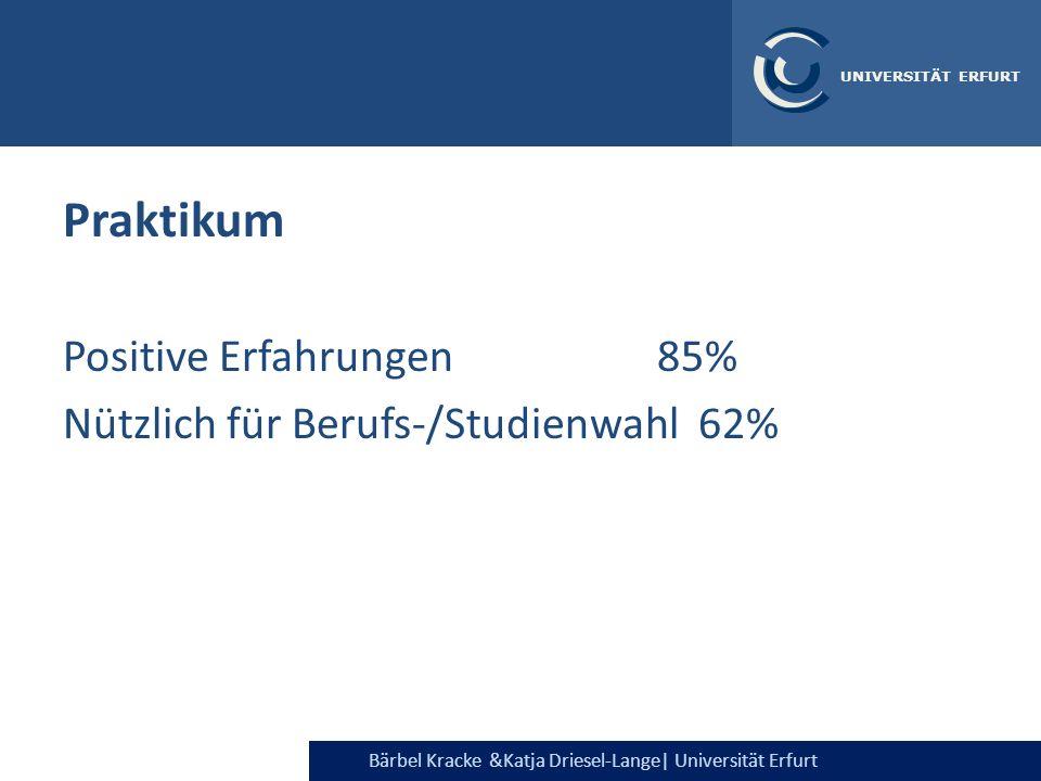 Bärbel Kracke &Katja Driesel-Lange  Universität Erfurt UNIVERSITÄT ERFURT Praktikum Positive Erfahrungen 85% Nützlich für Berufs-/Studienwahl 62%