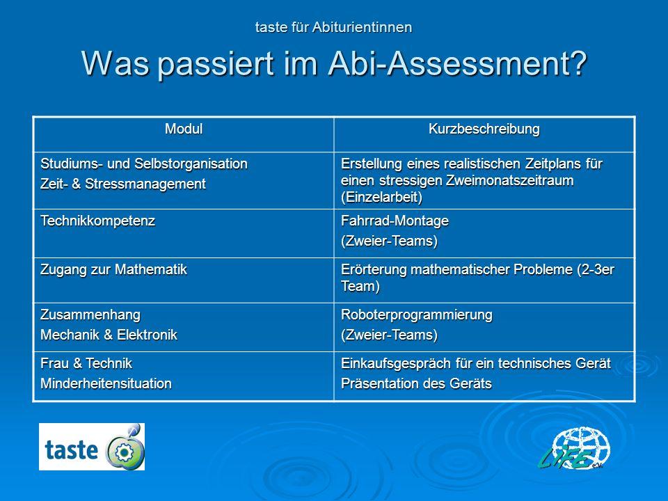 Was passiert im Abi-Assessment? ModulKurzbeschreibung Studiums- und Selbstorganisation Zeit- & Stressmanagement Erstellung eines realistischen Zeitpla