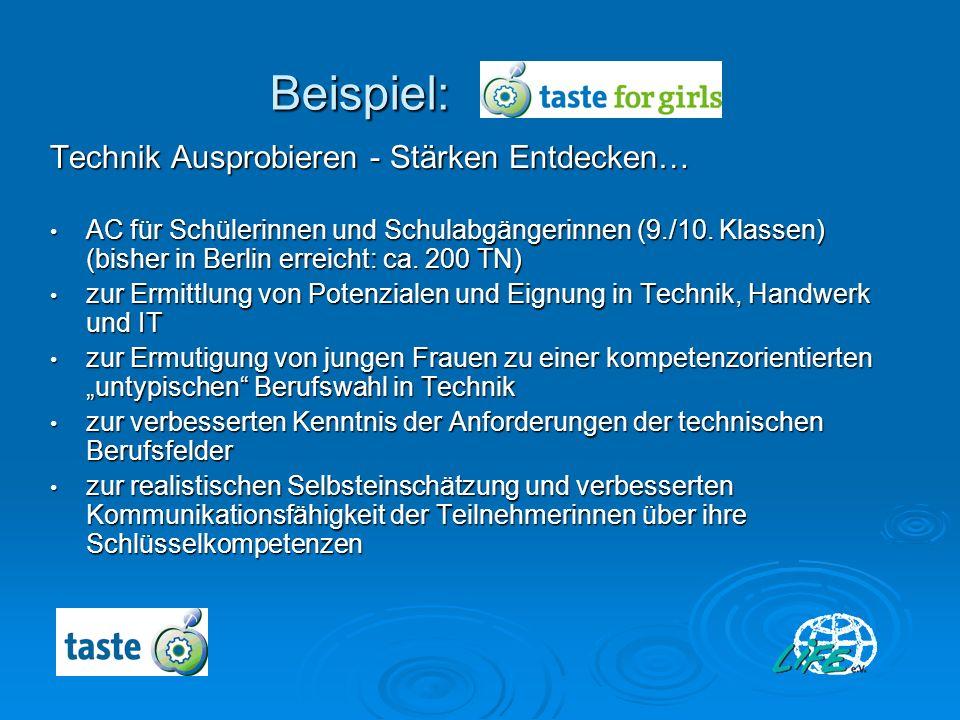 Technik Ausprobieren - Stärken Entdecken… AC für Schülerinnen und Schulabgängerinnen (9./10. Klassen) (bisher in Berlin erreicht: ca. 200 TN) AC für S