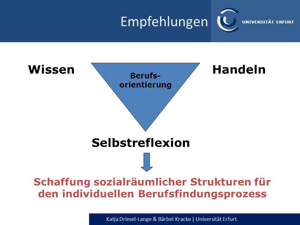 Katja Driesel-Lange & Bärbel Kracke | Universität Erfurt UNIVERSITÄT ERFURT Berufs- orientierung Schaffung sozialräumlicher Strukturen für den individ