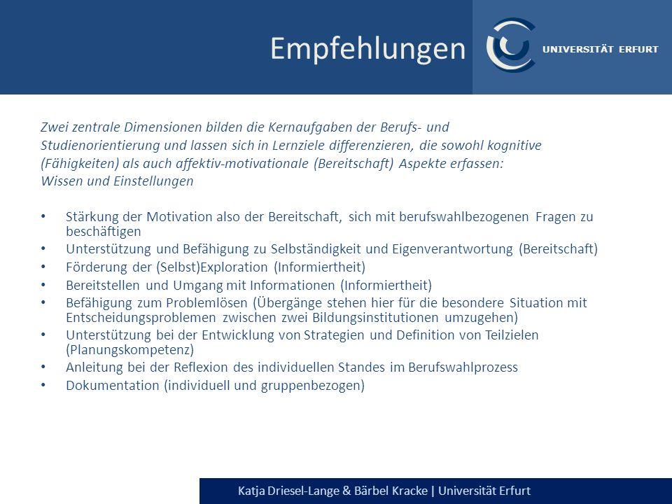 Katja Driesel-Lange & Bärbel Kracke | Universität Erfurt UNIVERSITÄT ERFURT Anforderungen an Berufsorientierungsmaßnahmen lassen sich auf drei Ebenen systematisieren: – Wissensebene (Orientierungswissen, Handlungswissen, Reflexionswissen) – Handlungsebene (Theorie-Praxis-Transfer) – Ebene berufsbiographischer Selbstreflexion (individueller Bezug) Wensierski et.al, 2005 Empfehlungen