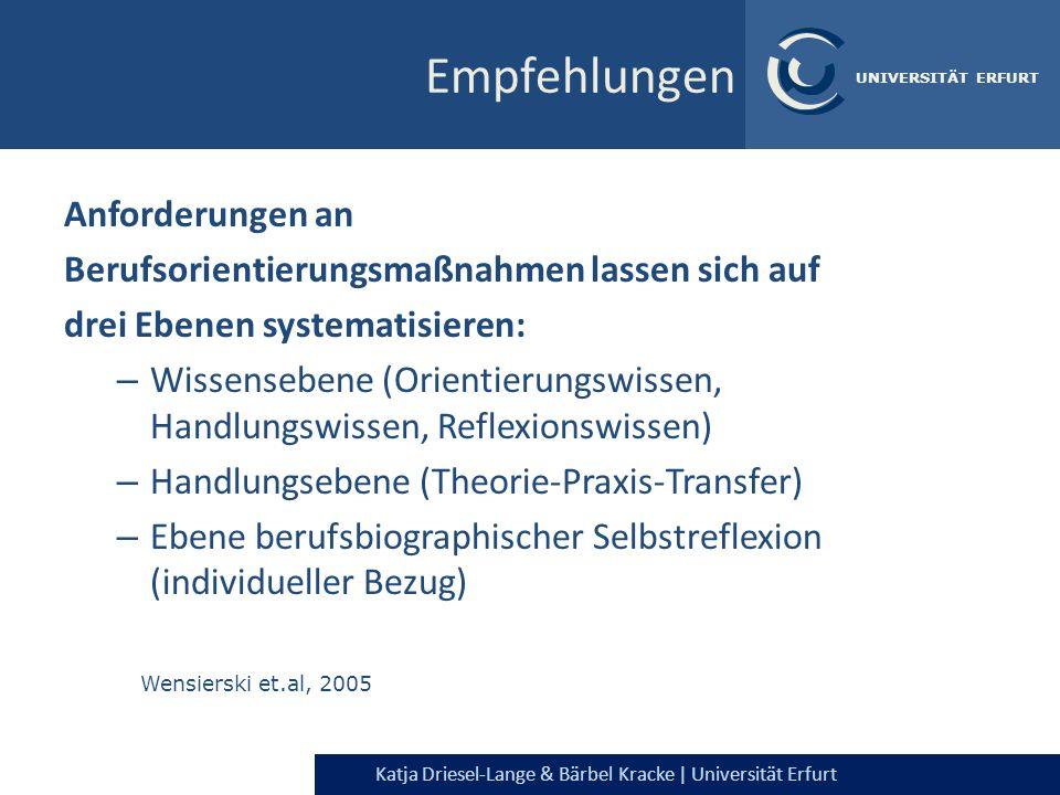 Katja Driesel-Lange & Bärbel Kracke | Universität Erfurt UNIVERSITÄT ERFURT Anforderungen an Berufsorientierungsmaßnahmen lassen sich auf drei Ebenen