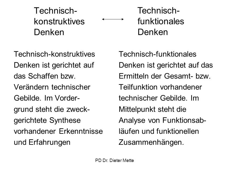 PD Dr. Dieter Mette Technisch- konstruktives Denken Technisch-konstruktives Denken ist gerichtet auf das Schaffen bzw. Verändern technischer Gebilde.