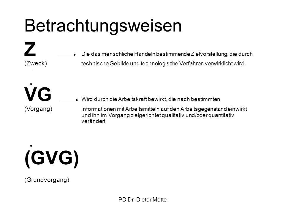 PD Dr. Dieter Mette Betrachtungsweisen Z Die das menschliche Handeln bestimmende Zielvorstellung, die durch (Zweck) technische Gebilde und technologis