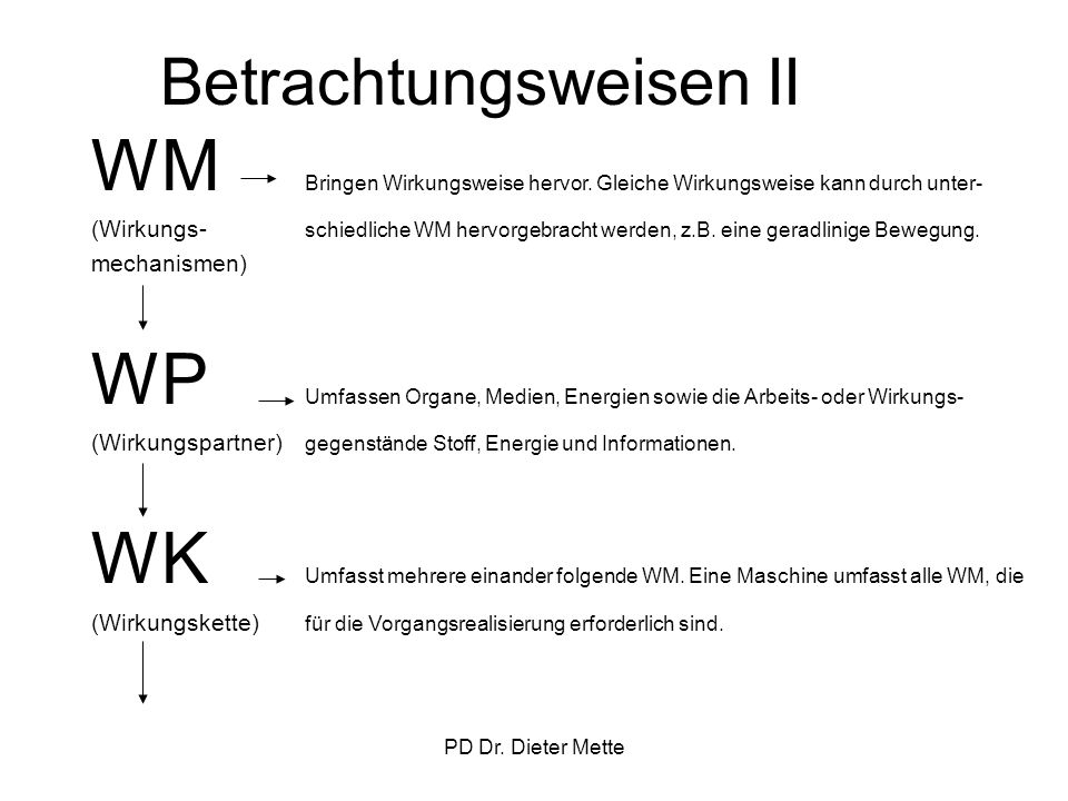 PD Dr. Dieter Mette Betrachtungsweisen II WM Bringen Wirkungsweise hervor. Gleiche Wirkungsweise kann durch unter- (Wirkungs- schiedliche WM hervorgeb