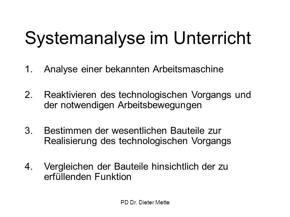 PD Dr. Dieter Mette Systemanalyse im Unterricht 1.Analyse einer bekannten Arbeitsmaschine 2.Reaktivieren des technologischen Vorgangs und der notwendi