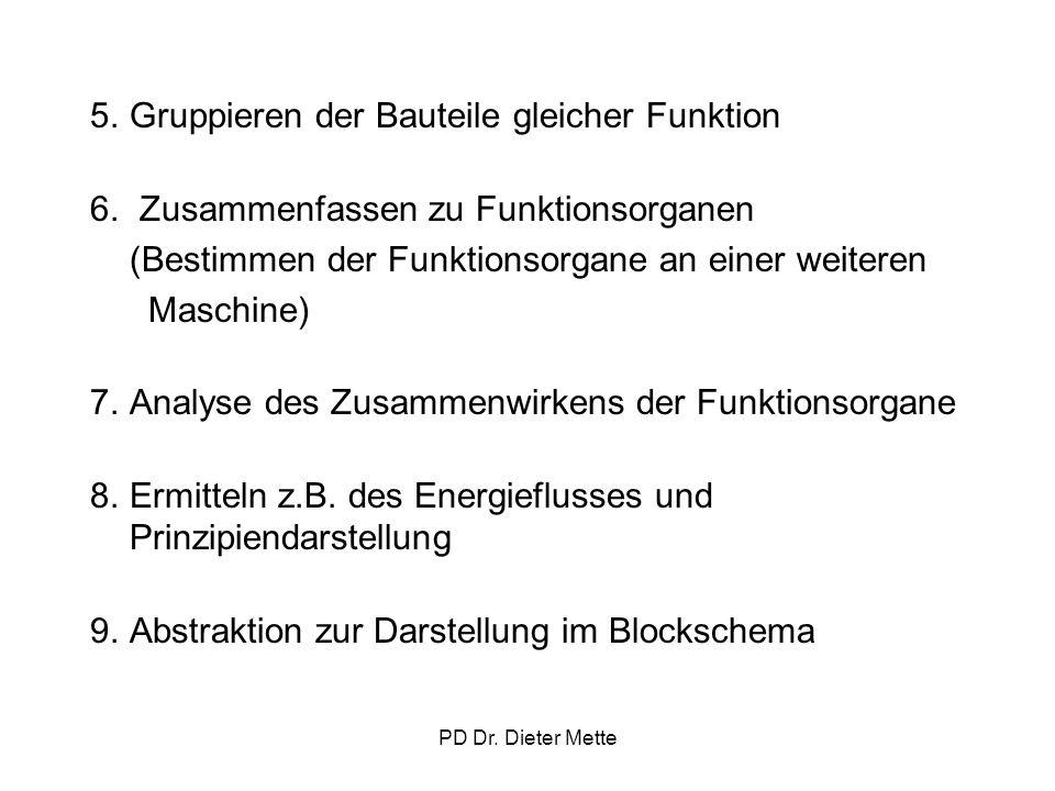 PD Dr. Dieter Mette 5. Gruppieren der Bauteile gleicher Funktion 6. Zusammenfassen zu Funktionsorganen (Bestimmen der Funktionsorgane an einer weitere