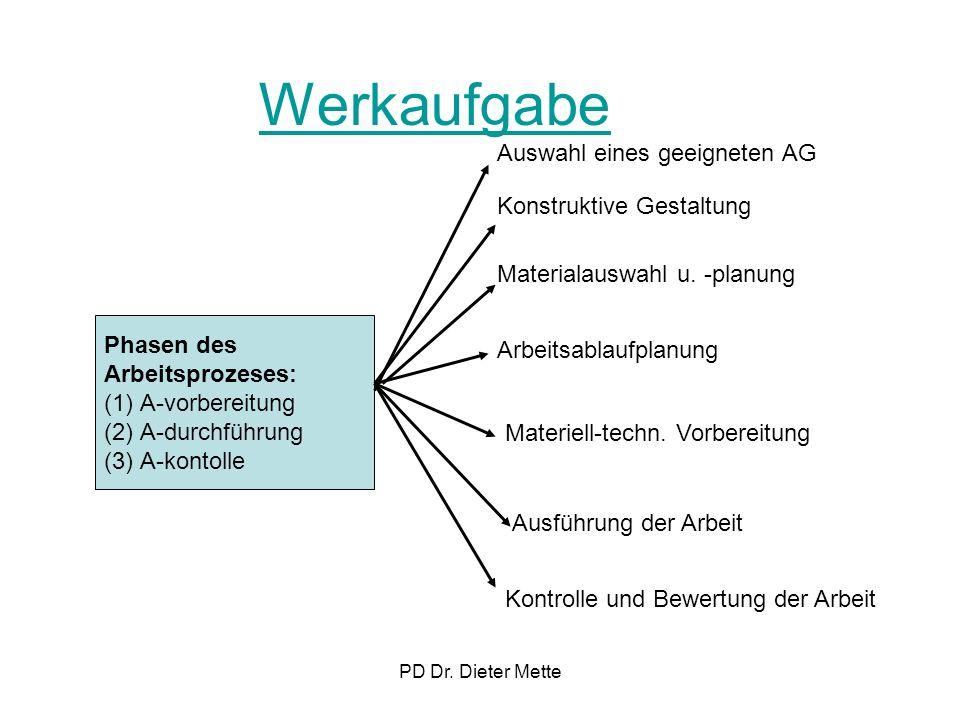 PD Dr. Dieter Mette Werkaufgabe Phasen des Arbeitsprozeses: (1)A-vorbereitung (2)A-durchführung (3)A-kontolle Auswahl eines geeigneten AG Materiell-te