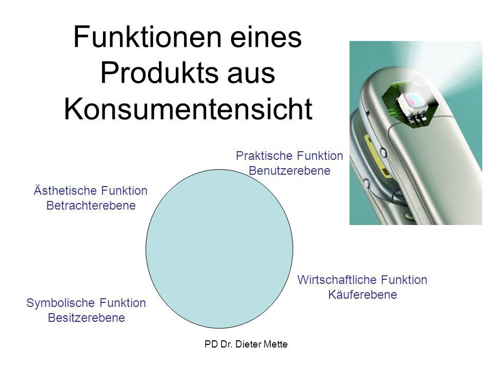 PD Dr. Dieter Mette Funktionen eines Produkts aus Konsumentensicht Praktische Funktion Benutzerebene Wirtschaftliche Funktion Käuferebene Symbolische