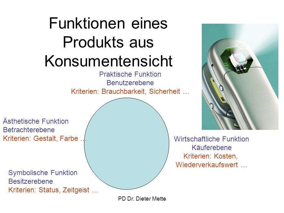 PD Dr. Dieter Mette Funktionen eines Produkts aus Konsumentensicht Praktische Funktion Benutzerebene Kriterien: Brauchbarkeit, Sicherheit … Wirtschaft