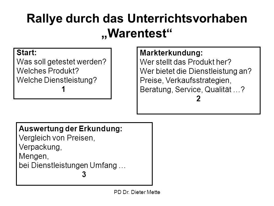 PD Dr. Dieter Mette Rallye durch das Unterrichtsvorhaben Warentest Start: Was soll getestet werden? Welches Produkt? Welche Dienstleistung? 1 Markterk
