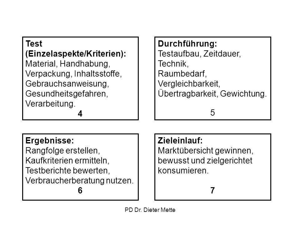 PD Dr. Dieter Mette Ergebnisse: Rangfolge erstellen, Kaufkriterien ermitteln, Testberichte bewerten, Verbraucherberatung nutzen. 6 Zieleinlauf: Marktü