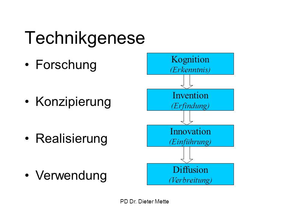 PD Dr. Dieter Mette Technikgenese Forschung Konzipierung Realisierung Verwendung Kognition (Erkenntnis) Invention (Erfindung) Innovation (Einführung)