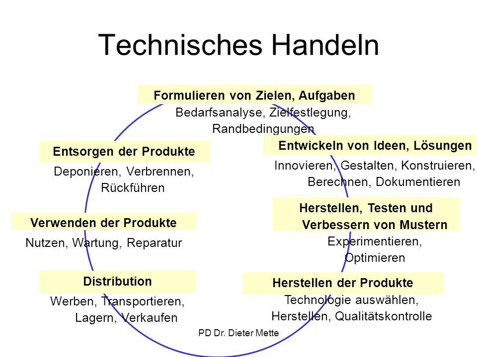 PD Dr. Dieter Mette Technisches Handeln Formulieren von Zielen, Aufgaben Bedarfsanalyse, Zielfestlegung, Randbedingungen Entwickeln von Ideen, Lösunge