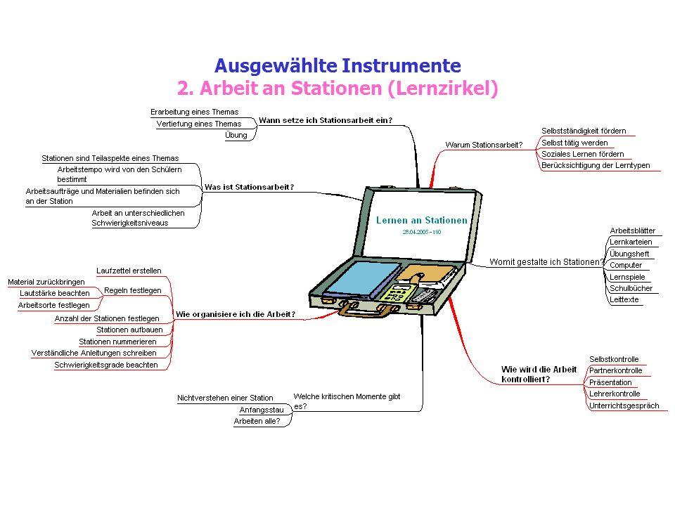 Ausgewählte Instrumente 2. Arbeit an Stationen (Lernzirkel)