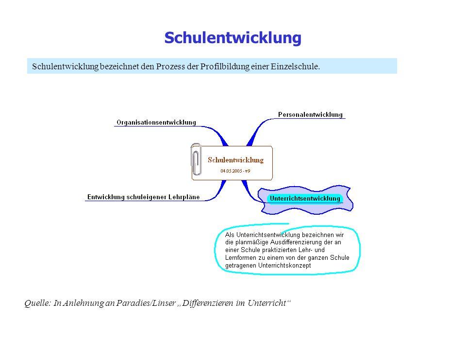 Schulentwicklung Schulentwicklung bezeichnet den Prozess der Profilbildung einer Einzelschule.