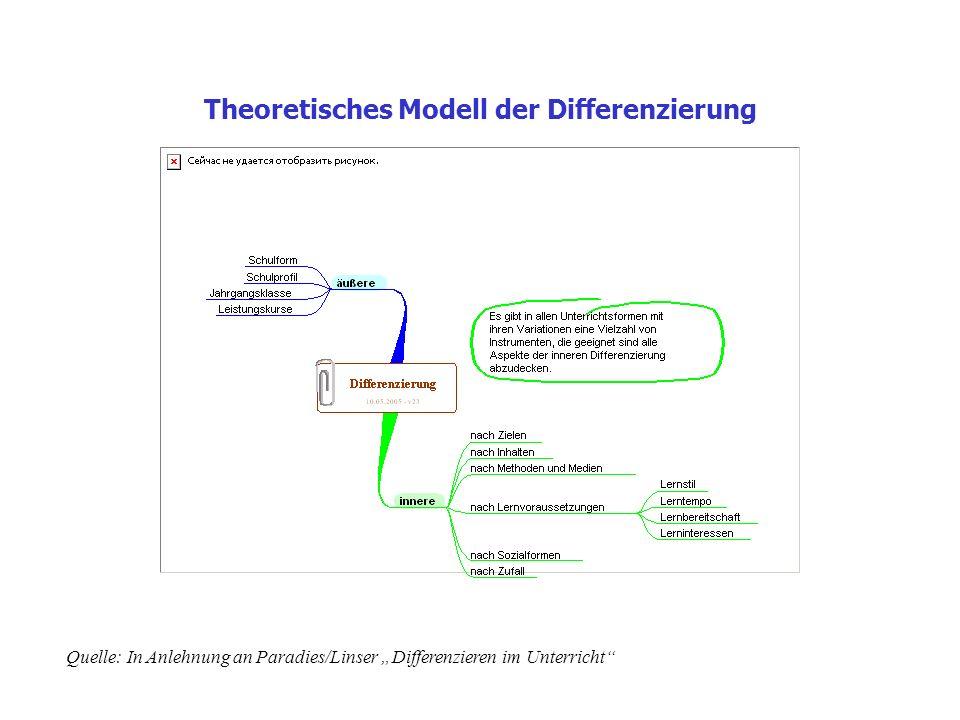 Instrumente der Differenzierung in den Grundformen des Unterrichts 1.