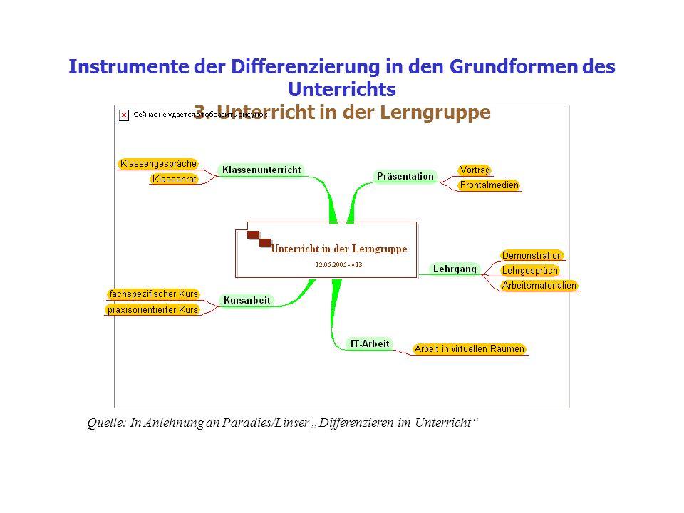 Instrumente der Differenzierung in den Grundformen des Unterrichts 3.