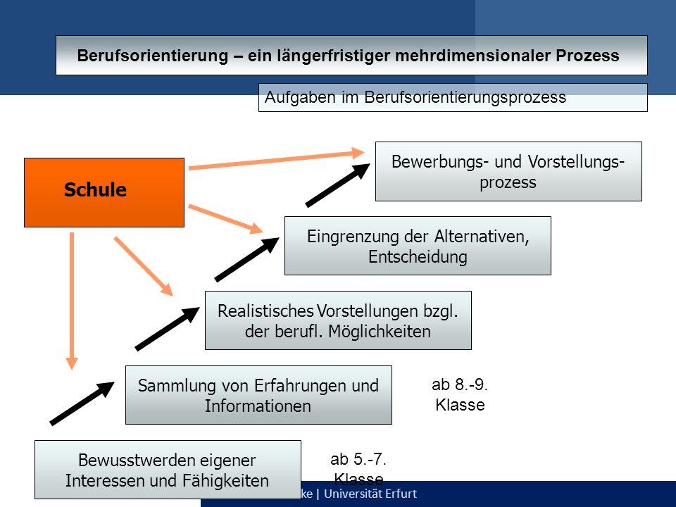 Julia Dietrich & Bärbel Kracke | Universität ErfurtBärbel Kracke | Universität Erfurt Bewusstwerden eigener Interessen und Fähigkeiten Realistisches V