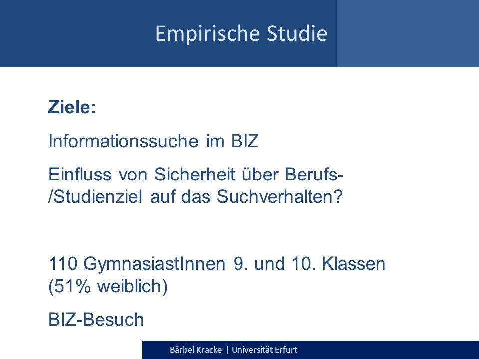 Bärbel Kracke | Universität Erfurt Empirische Studie Ziele: Informationssuche im BIZ Einfluss von Sicherheit über Berufs- /Studienziel auf das Suchver