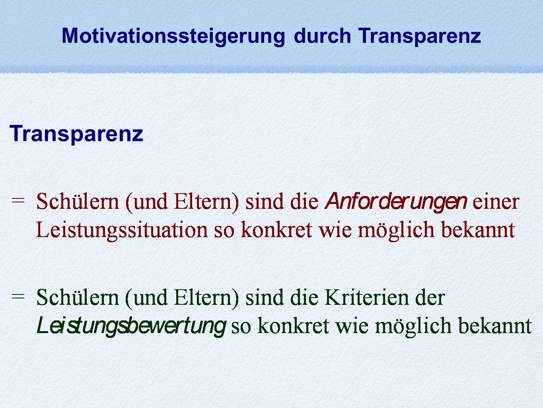 Motivationssteigerung durch Transparenz Transparenz