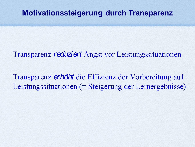 Motivationssteigerung durch Transparenz