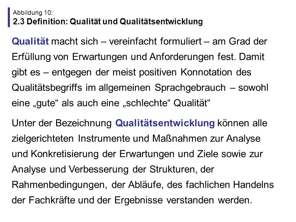 Abbildung 11: Gliederung (3) 1.Einführung in die Qualitäts- und Evaluationsdebatte 4.