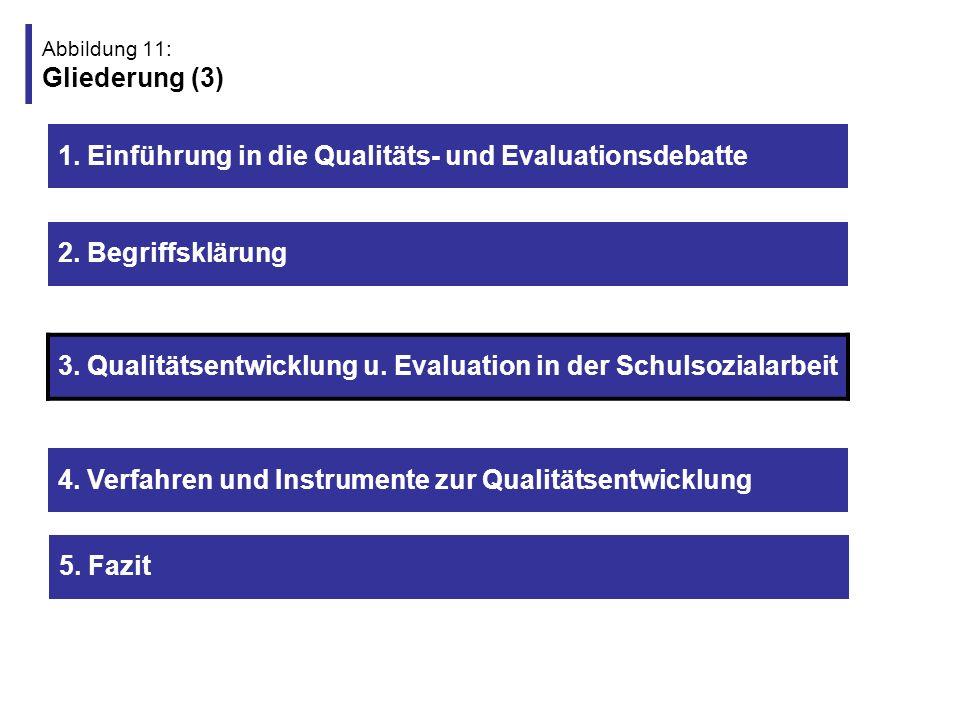 Abbildung 12: 3.1 Mindestens vier Qualitäts- und Evaluationsdimensionen.