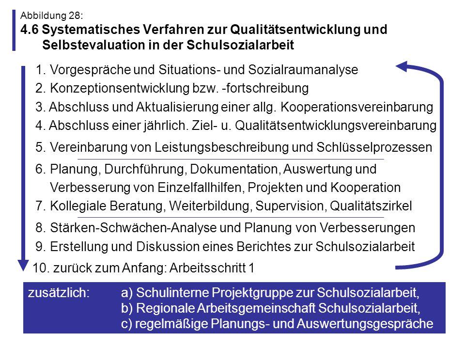 Abbildung 29: Gliederung (5) 1.Einführung zur Qualität und zum Qualitätsmanagement 4.