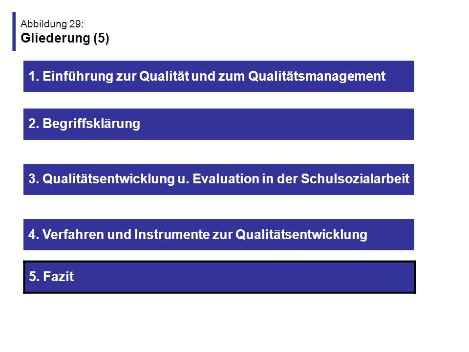 Abbildung 29: Gliederung (5) 1. Einführung zur Qualität und zum Qualitätsmanagement 4. Verfahren und Instrumente zur Qualitätsentwicklung 2. Begriffsk