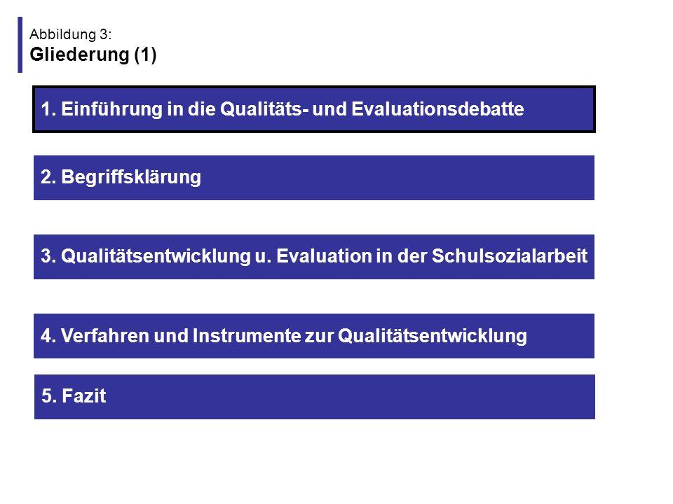 Abbildung 4: 1.1 Anlässe d.Qualitäts- u.