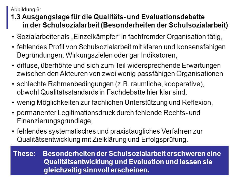 Abbildung 7: Gliederung (2) 1.Einführung in die Qualitäts- und Evaluationsdebatte 4.