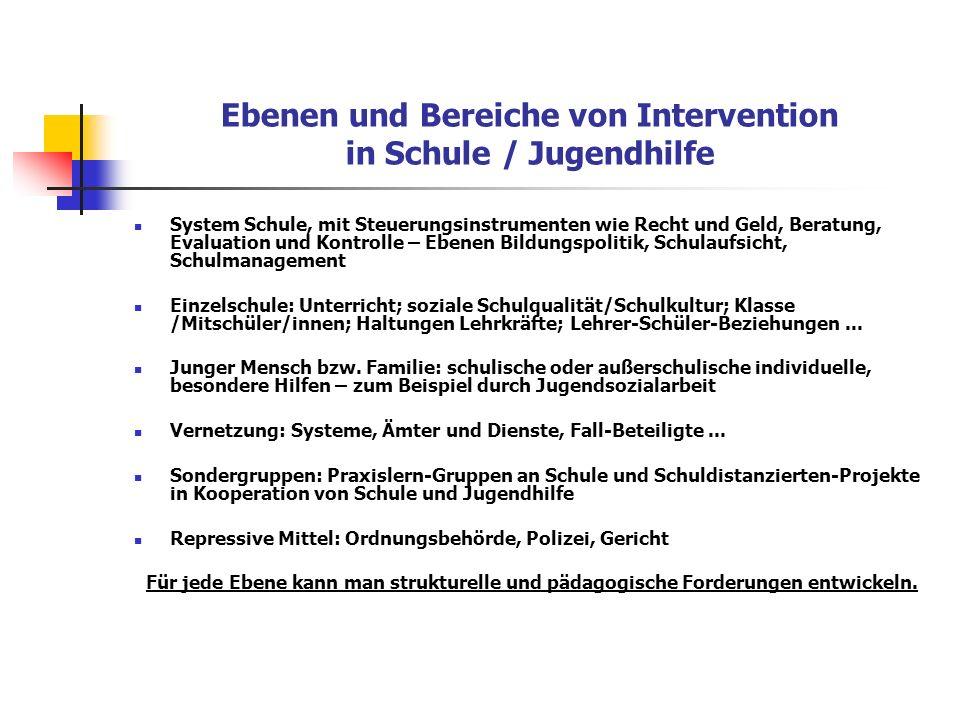 Ebenen und Bereiche von Intervention in Schule / Jugendhilfe System Schule, mit Steuerungsinstrumenten wie Recht und Geld, Beratung, Evaluation und Ko