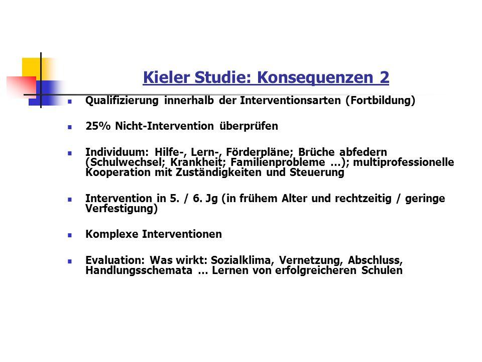 Kieler Studie: Konsequenzen 2 Qualifizierung innerhalb der Interventionsarten (Fortbildung) 25% Nicht-Intervention überprüfen Individuum: Hilfe-, Lern